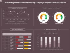 Hazard Administration Crisis Management Dashboard Showing Company Compliance And Risk Posture Clipart PDF