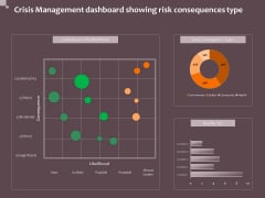 Hazard Administration Crisis Management Dashboard Showing Risk Consequences Type Download PDF