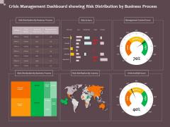 Hazard Administration Crisis Management Dashboard Showing Risk Distribution By Business Process Demonstration PDF
