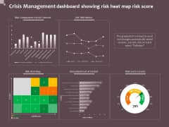 Hazard Administration Crisis Management Dashboard Showing Risk Heat Map Risk Score Guidelines PDF