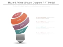 Hazard Administration Diagram Ppt Model