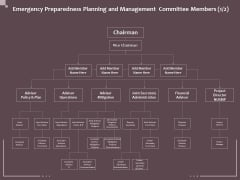 Hazard Administration Emergency Preparedness Planning And Management Committee Members Infographics PDF