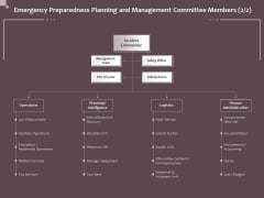 Hazard Administration Emergency Preparedness Planning And Management Committee Members Team Topics PDF