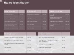 Hazard Administration Hazard Identification Ppt Infographics Graphics PDF