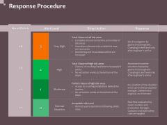 Hazard Administration Response Procedure Ppt Summary Layouts PDF