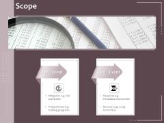 Hazard Administration Scope Ppt Inspiration Slide Portrait PDF