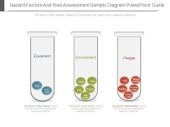 Hazard Factors And Risk Assessment Sample Diagram Powerpoint Guide