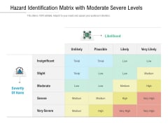 Hazard Identification Matrix With Moderate Severe Levels Ppt PowerPoint Presentation Outline Show