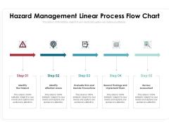 Hazard Management Linear Process Flow Chart Ppt PowerPoint Presentation File Format Ideas PDF