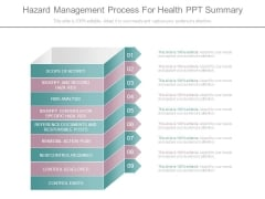 Hazard Management Process For Health Ppt Summary