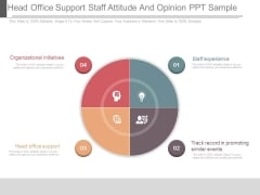 Head Office Support Staff Attitude And Opinion Ppt Sample
