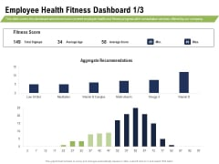 Health And Fitness Consultant Employee Health Fitness Dashboard Age Information PDF