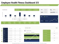 Health And Fitness Consultant Employee Health Fitness Dashboard Mockup PDF