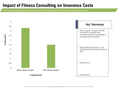Health And Fitness Consultant Impact Of Fitness Consulting On Insurance Costs Summary PDF