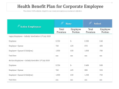 Health Benefit Plan For Corporate Employee Ppt PowerPoint Presentation File Graphic Tips PDF