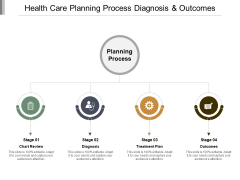 Health Care Planning Process Diagnosis And Outcomes Ppt PowerPoint Presentation Layouts Background Image