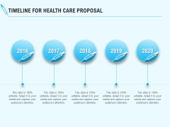 Health Care Timeline For Health Care Proposal Ppt Outline Picture PDF