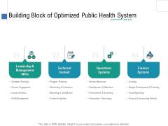 Health Centre Management Business Plan Building Block Of Optimized Public Health System Ppt Summary Good PDF