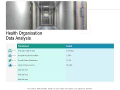 Health Centre Management Business Plan Health Organisation Data Analysis Background PDF