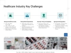 Health Centre Management Business Plan Healthcare Industry Key Challenges Template PDF
