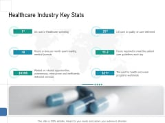 Health Centre Management Business Plan Healthcare Industry Key Stats Diagrams PDF