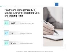 Health Centre Management Business Plan Healthcare Management KPI Metrics Showing Treatment Cost And Waiting Time Portrait PDF