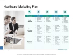 Health Centre Management Business Plan Healthcare Marketing Plan Inspiration PDF