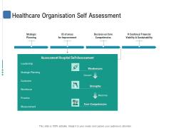 Health Centre Management Business Plan Healthcare Organisation Self Assessment Mockup PDF