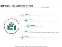 Health Centre Management Business Plan Hospital And Corporate Tie Ups Ppt Outline Styles PDF