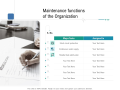 Health Centre Management Business Plan Maintenance Functions Of The Organization Template PDF