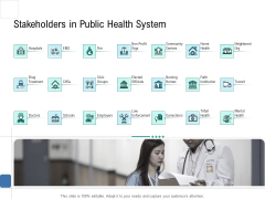 Health Centre Management Business Plan Stakeholders In Public Health System Topics PDF