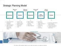 Health Centre Management Business Plan Strategic Planning Model Professional PDF