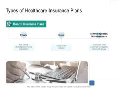 Health Centre Management Business Plan Types Of Healthcare Insurance Plans Graphics PDF