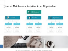 Health Centre Management Business Plan Types Of Maintenance Activities In An Organization Icons PDF