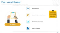 Health Clinic Marketing Post Launch Strategy Ppt Pictures Model PDF