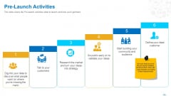 Health Clinic Marketing Pre Launch Activities Ppt Show Outline PDF