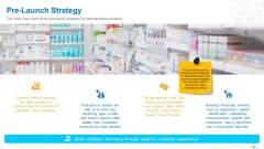 Health Clinic Marketing Pre Launch Strategy Ppt Shapes PDF