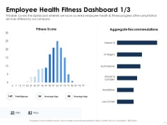 Health Employee Health Fitness Dashboard Age Ppt Icon Ideas PDF