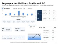 Health Employee Health Fitness Dashboard Ppt Icon Templates PDF