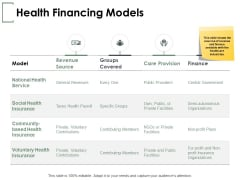 Health Financing Models Ppt PowerPoint Presentation Infographics Smartart