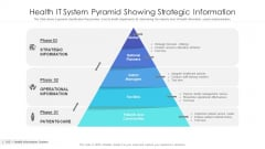 Health IT System Pyramid Showing Strategic Information Ppt Portfolio Format PDF