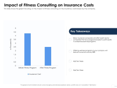 Health Impact Of Fitness Consulting On Insurance Costs Ppt Ideas Layout Ideas PDF