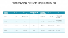 Health Insurance Plans With Name And Entry Age Ppt PowerPoint Presentation File Show PDF