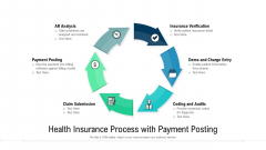 Health Insurance Process With Payment Posting Ppt PowerPoint Presentation Gallery Icons PDF