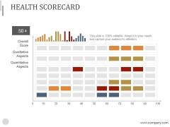 Health Scorecard Ppt PowerPoint Presentation Deck