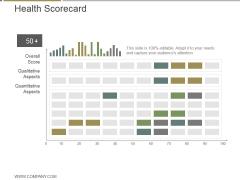 Health Scorecard Ppt PowerPoint Presentation Graphics