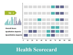 Health Scorecard Ppt PowerPoint Presentation Icon Microsoft