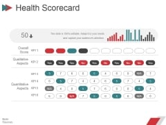 Health Scorecard Ppt PowerPoint Presentation Infographic Template Images