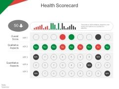Health Scorecard Ppt PowerPoint Presentation Inspiration Show