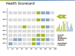 Health Scorecard Ppt PowerPoint Presentation Layouts Icons